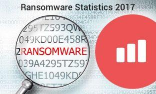 Ransomware Statistics 2017: At a Glance!