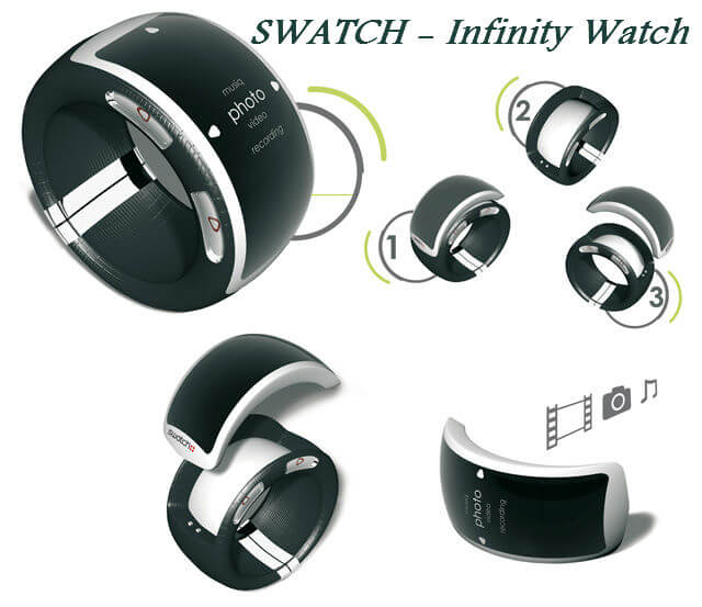 SWATCH InfinityWatch