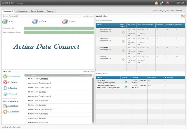 actian data control