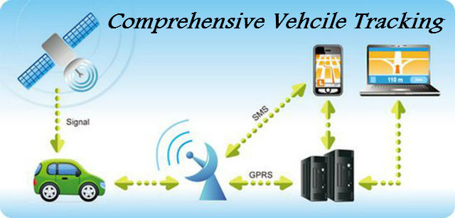 comprehensive_vehicle_tracking