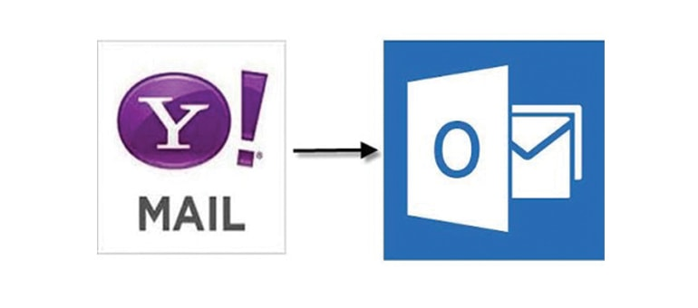 How to Configure Yahoo Mail on Outlook?
