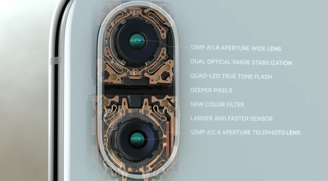 iPhone X camera resolution