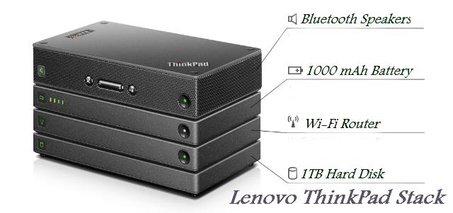 lenovo_thinkpad_stack