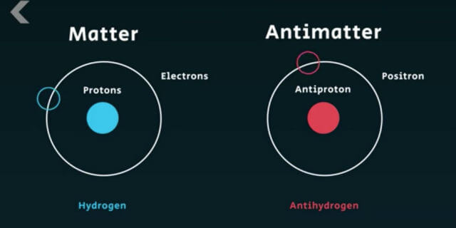 matter_antimatter
