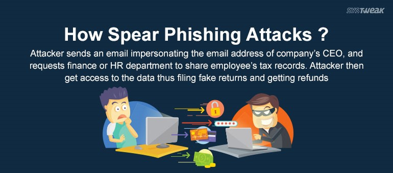 spear-phishing-attacks