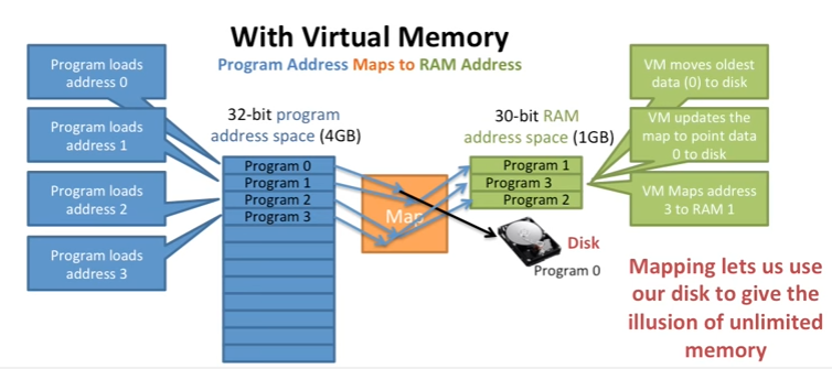 virtual-memory-windows-7