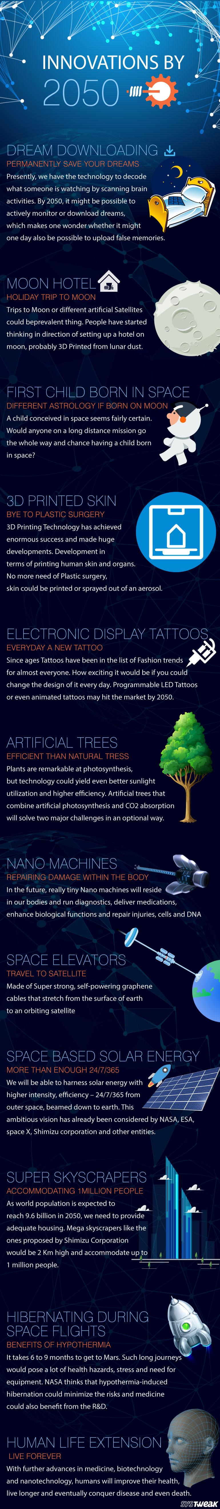 12-disruptive-innovations-by-2050-min