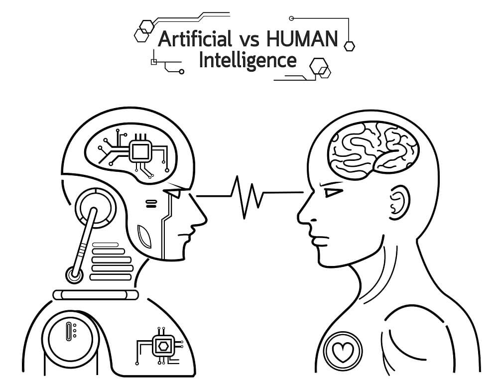 AI Destroying jobs for human