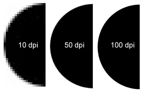 different size of DPI in image