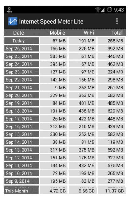 internet speed meter liote