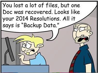 backup data resolution