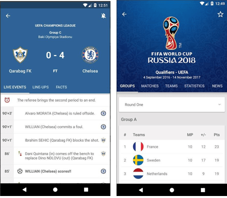 FIFA- apps for fifa worldcup 2018
