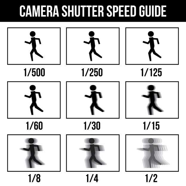 Setup Shutter Speed