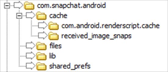 access snapchat com folder