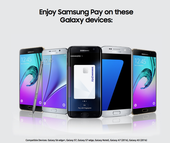 what is samsung pay