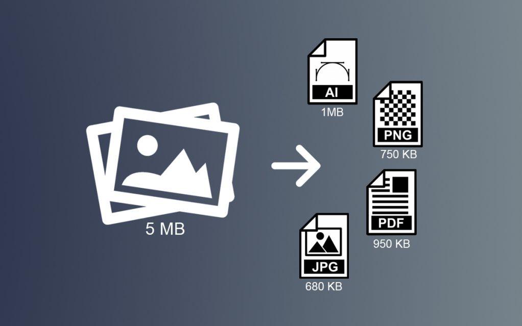 10 Best Image Compression Software for Windows