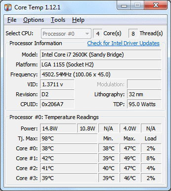 15 Best CPU Temperature Monitor Software For Windows 10, 7, 8
