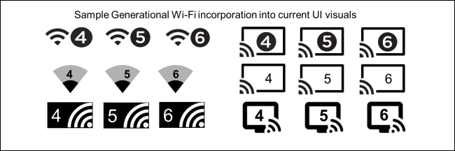 How Will you Detect Wi-Fi 6 on Devices