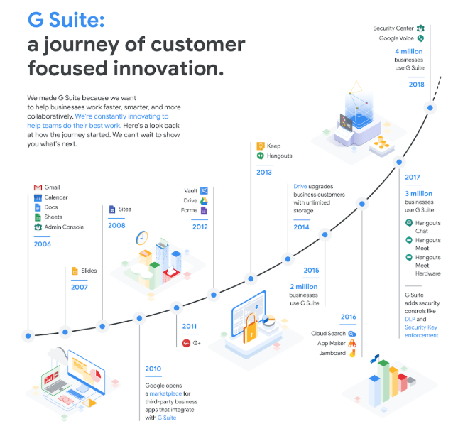 gsuite price increase for users
