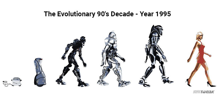 90's – The Milestone Decade for Technologies – Year 1995