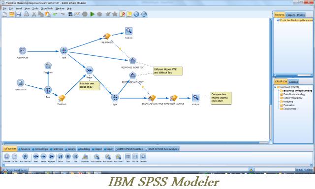 ibm_spss_modeler-min