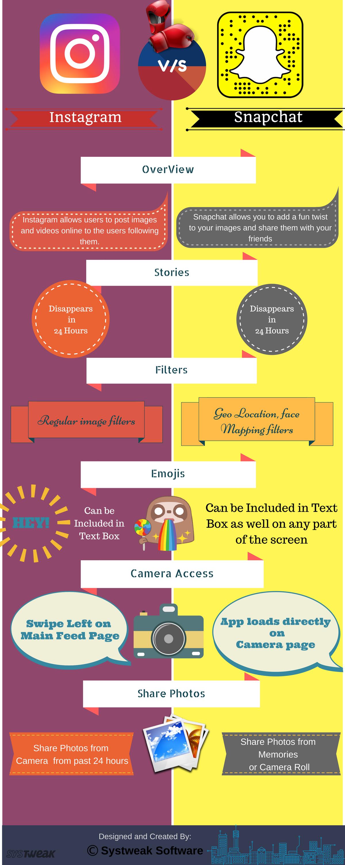 instagram-vs-snap_infographic