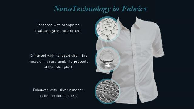 Nanotechnology_Fabric