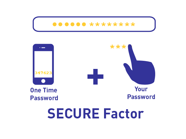 one-time-password-password-protection