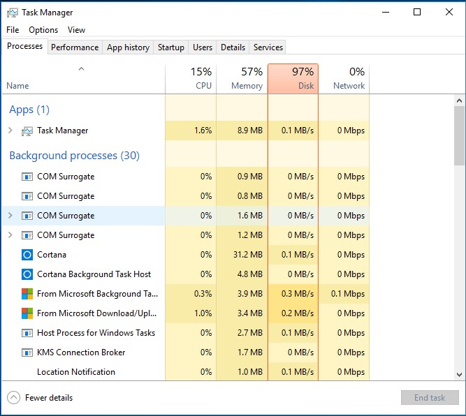 Task manager process
