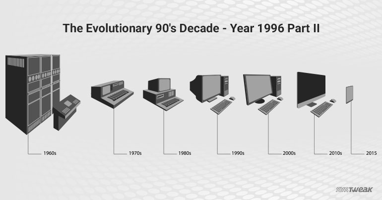 The Milestone Decade for Technologies – Year 1996 (Part2)