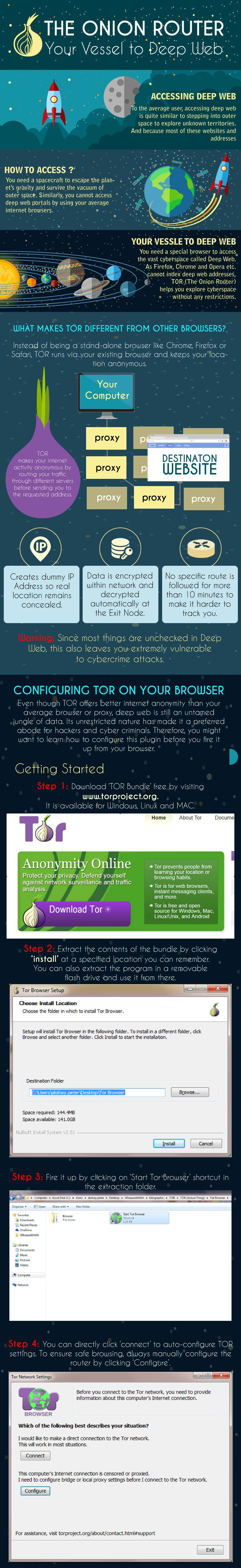 the-onion-router-infographic
