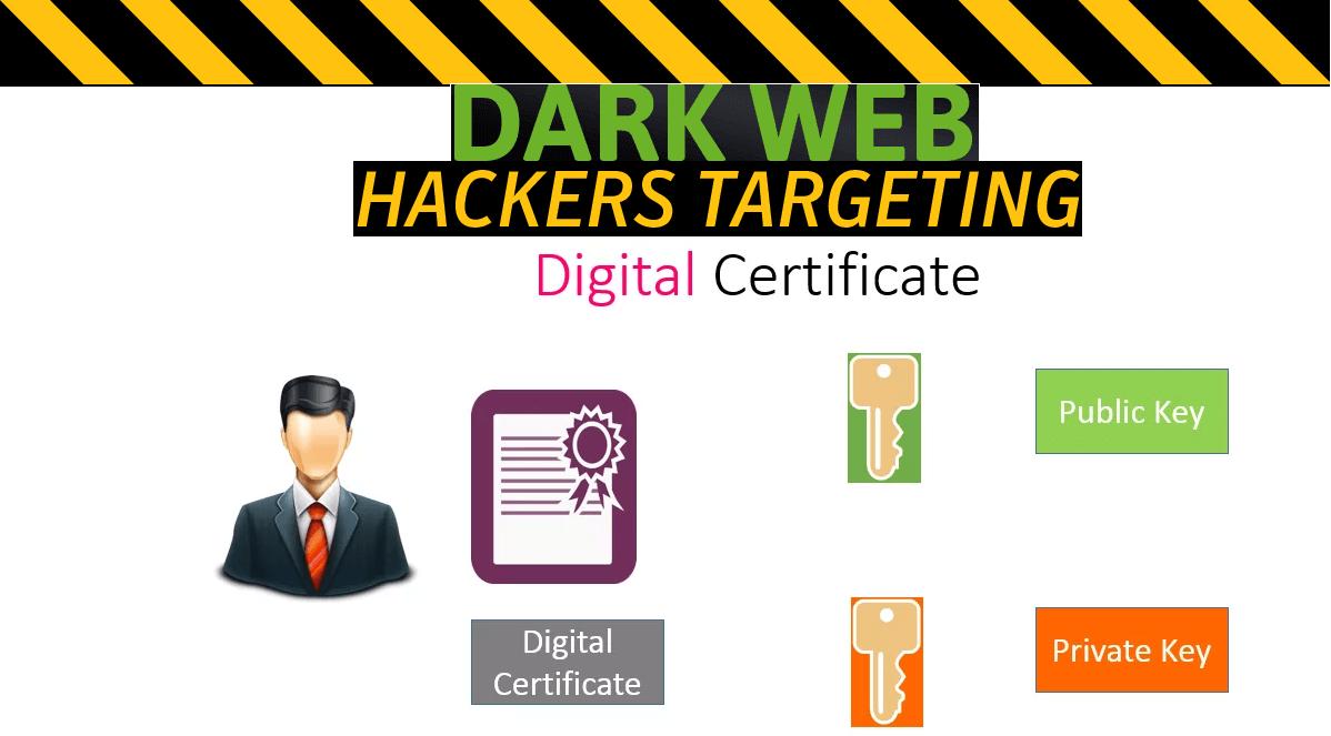Legitimate Digitally Signed Certificates for Sale on Dark Web