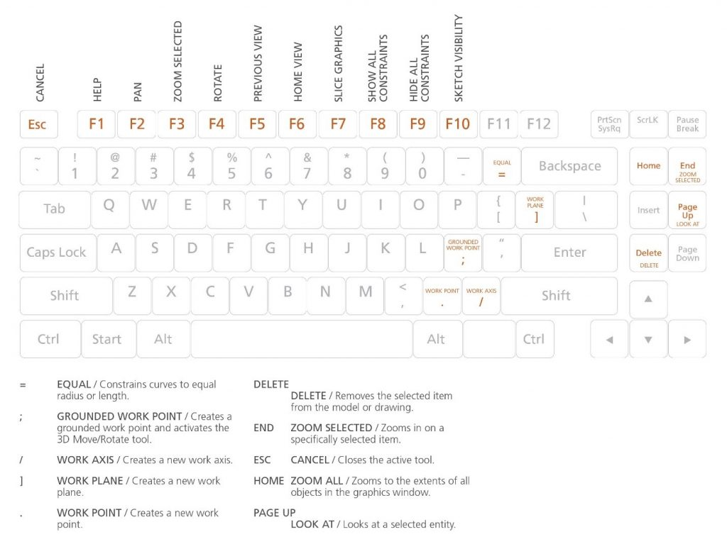 few more shortcuts keys for windows PC
