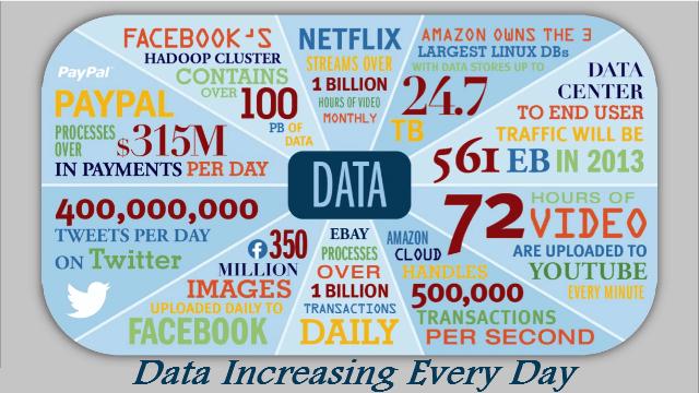 internet_data_explosion