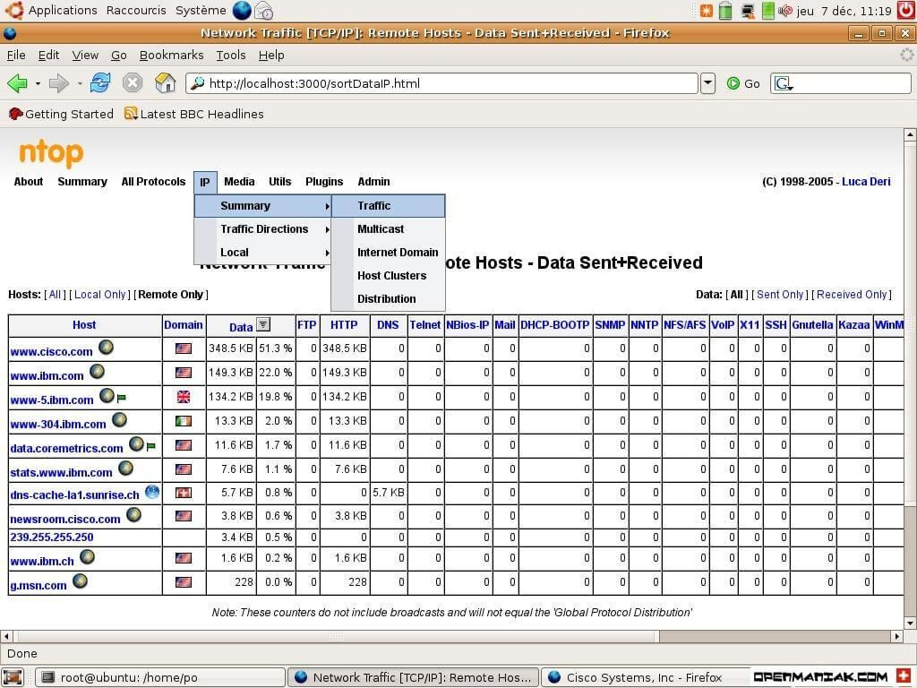10 Best Free Network Monitoring Software