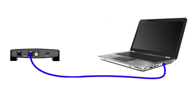 router-with-computer