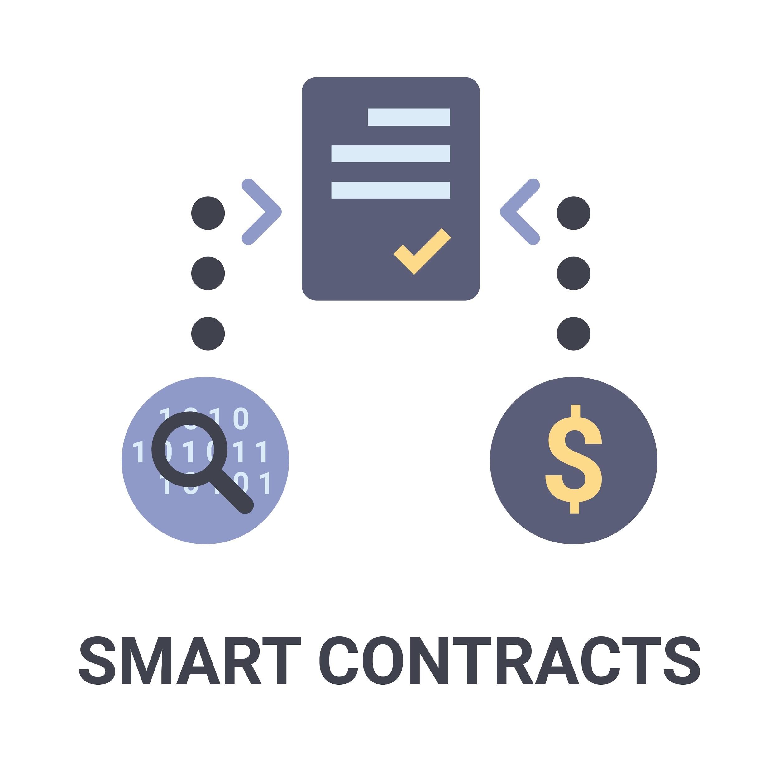 smart contracts in blockchain