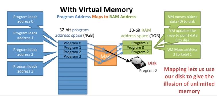 virtual-memory-windows-7
