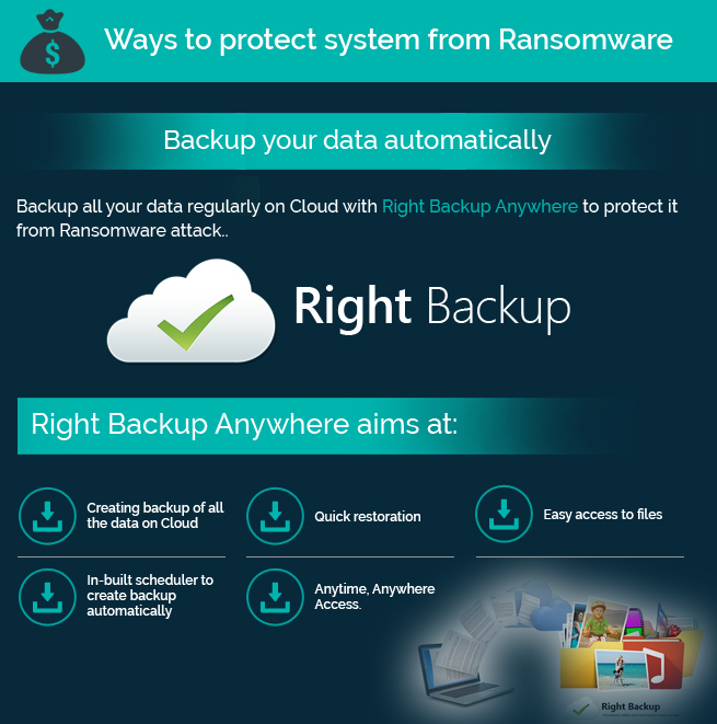 ways to protect system from ransomware